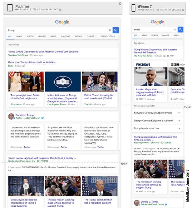 Image shows screenshot of Google Search for Trump – showing six Accelerated Mobile Page (AMP) articles on the smartphone. No AMP articles on the tablet.
